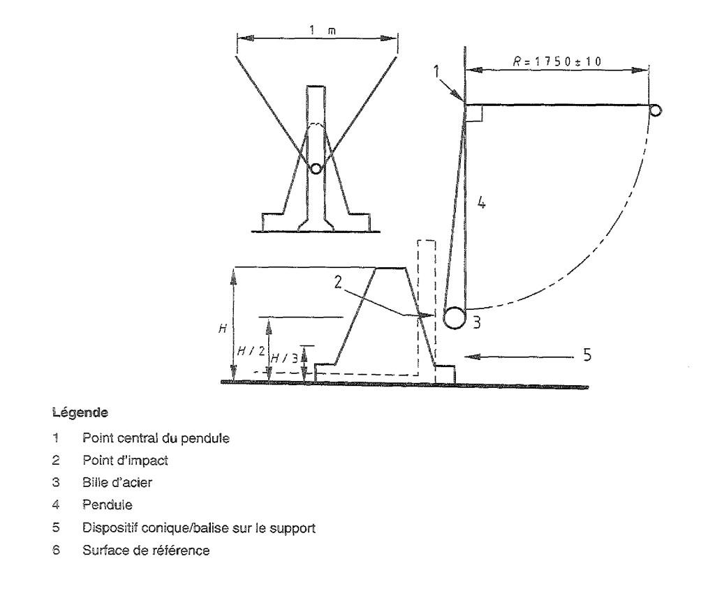dessin test 7.5